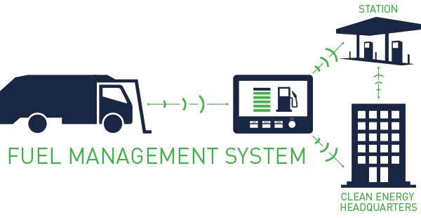 Fuel-Management-System